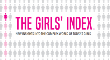 cover of The Girls' Index report, subtitled NEw insights into the complex world of today's girls